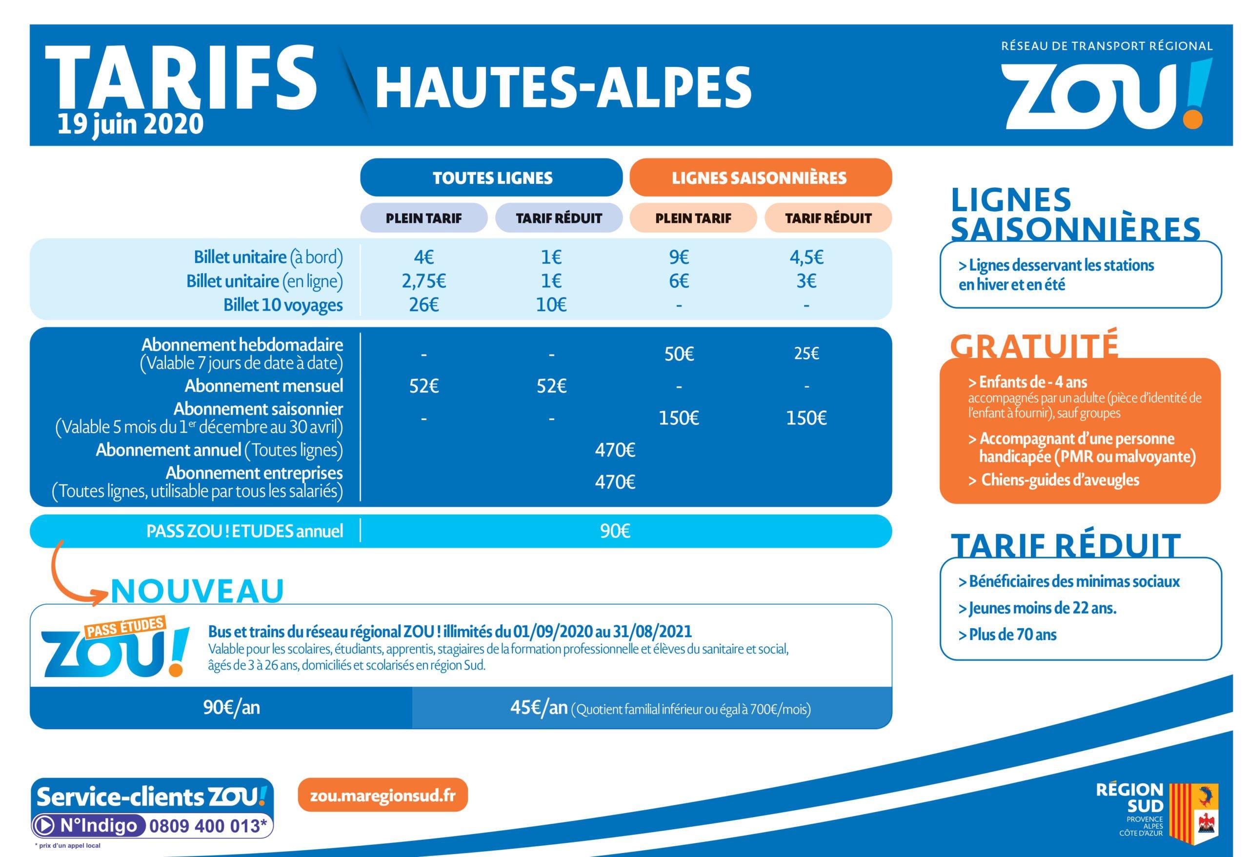 Tarifs ZOU! - Hautes-Alpes - Montgenèvre