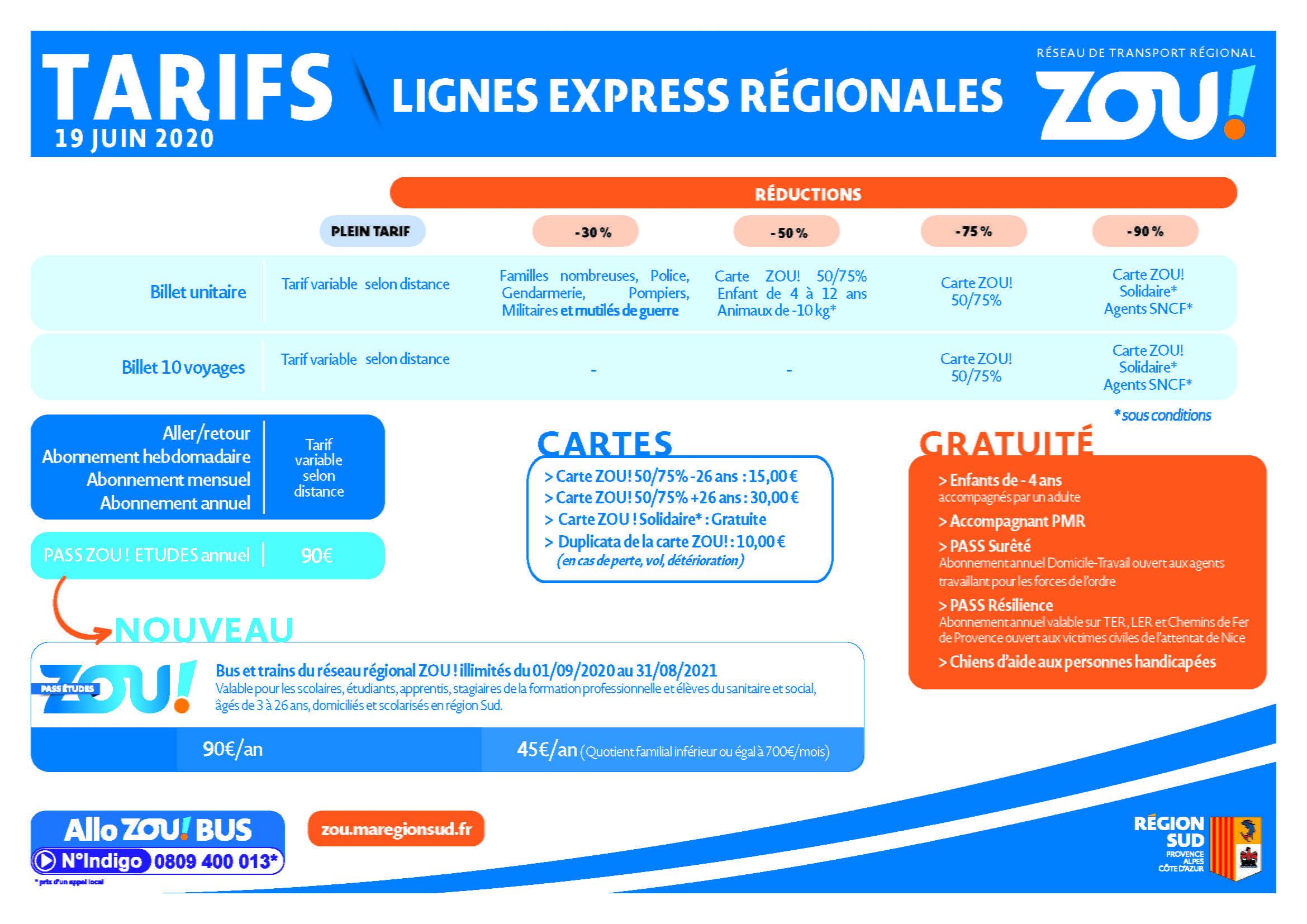 Tarifs ZOU! - Lignes express régionales - Montgenèvre